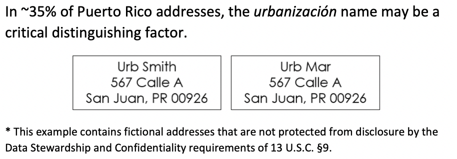 Urbanizacion in addresses